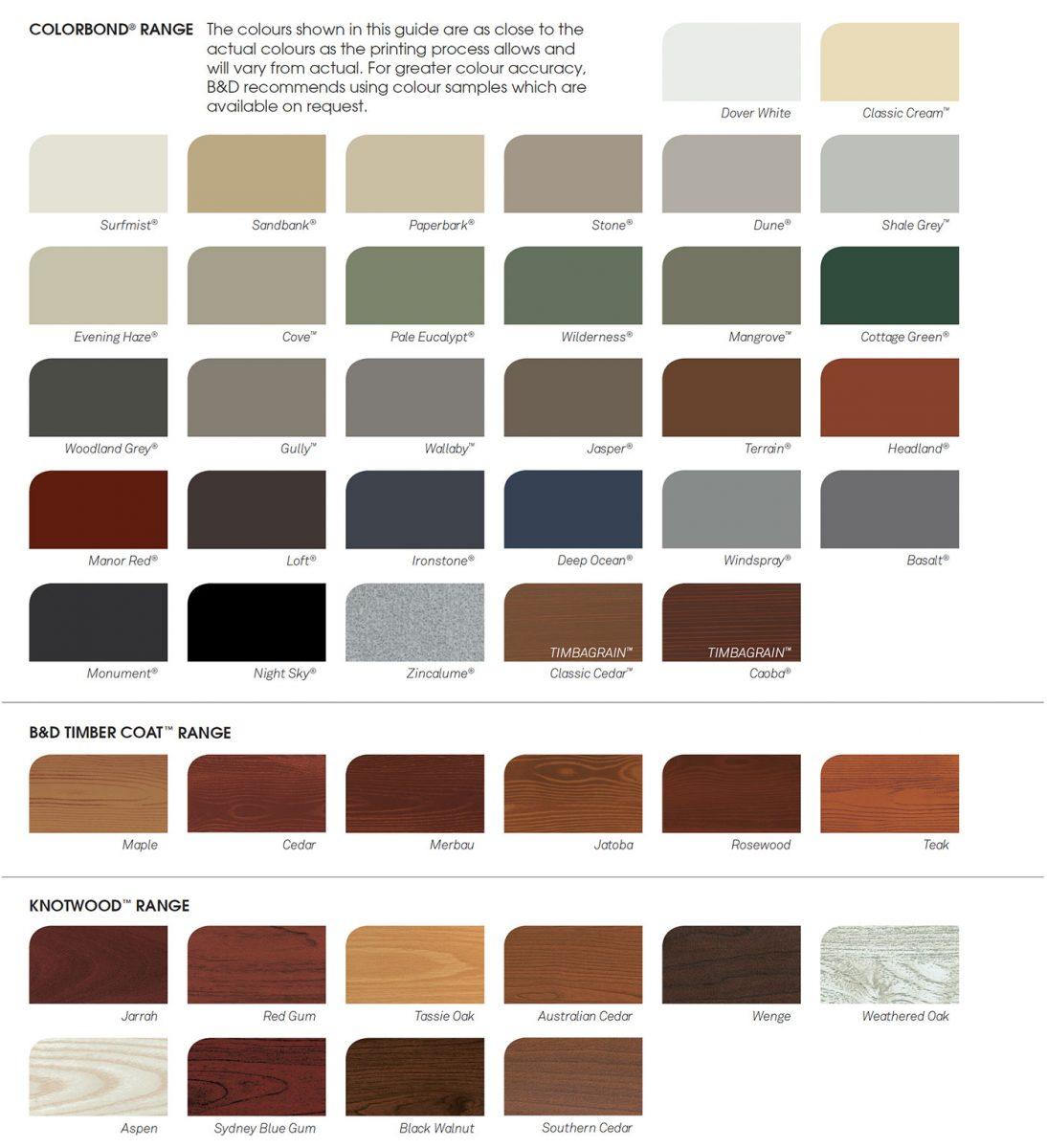 Colour Amp Design Options Mid Coast Door Services Port